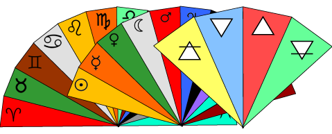 magie, okultismus, kyvadlo, tabulky, kniha o magii