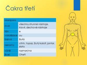 játra, nemoci, onemocnění, zánět, jater, hepatitida