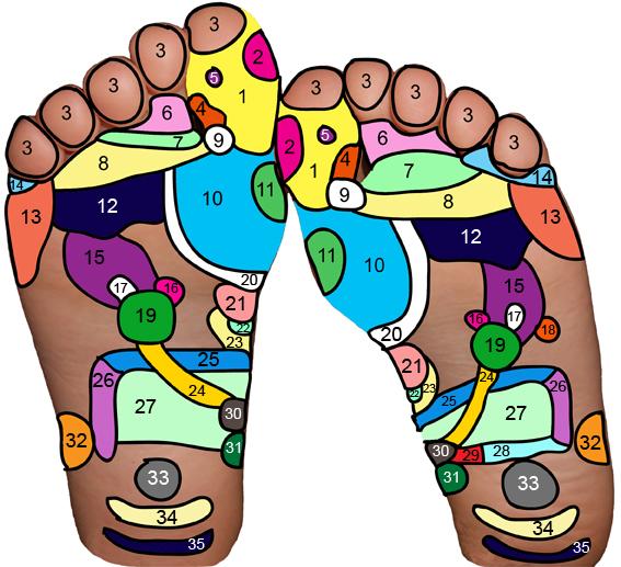 reflexní terapie, plochy, plošky, masáže, chodidel