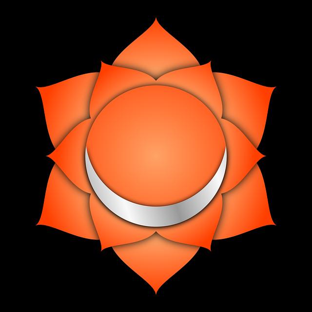 sakrální čakra, Svadhišthána, čakry