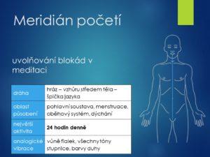 menopauza, klimakterium, přechod
