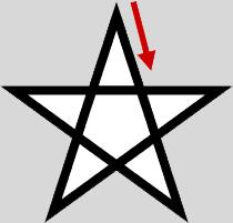 pentagram Ohně, magický rituál