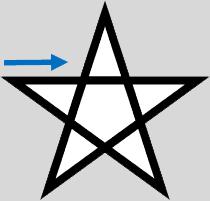 pentagram Vody, magický rituál