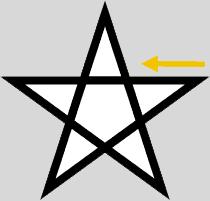pentagram Vzduchu, magický rituál