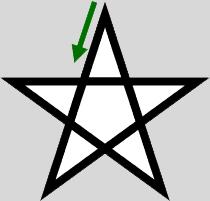 pentagram Země, magický rituál
