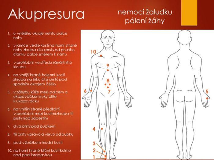 žaludek, žaludeční, vředy, nevolnost, zvracení, překyselení, pálení žáhy, zdraví, léčitelství, alternativní medicína, akupresura, akupresurní, body, masáž, akupunktura