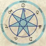 kniha o magii, magie, učebnice magie, čarodějnictví, kouzlo, zaklínadlo, rituál, okultismus, esoterika, duchovní
